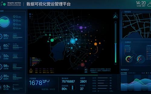 大数据可视化平台
